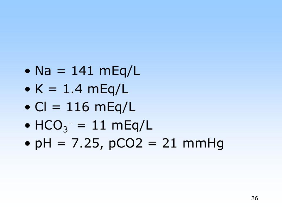 Na = 141 mEq/L K = 1.4 mEq/L Cl = 116 mEq/L HCO3- = 11 mEq/L pH = 7.25, pCO2 = 21 mmHg