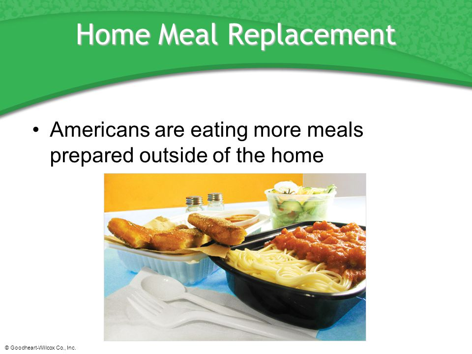 Home Meal Replacement Americans are eating more meals prepared outside of the home.