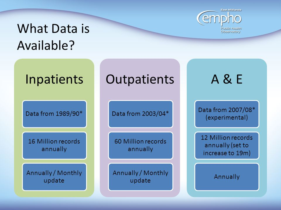 Inpatients Outpatients A & E What Data is Available