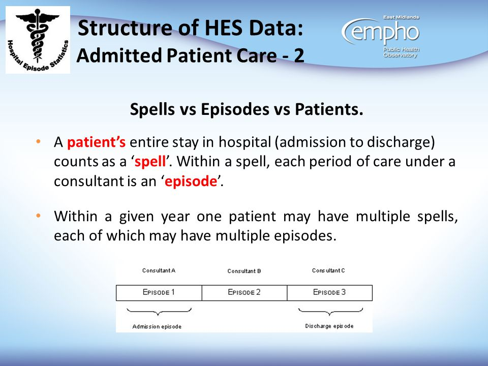 Structure of HES Data: Admitted Patient Care - 2