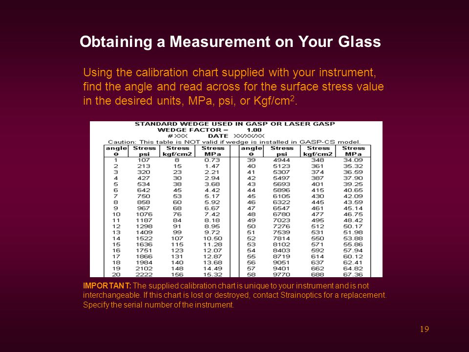 Obtaining a Measurement on Your Glass