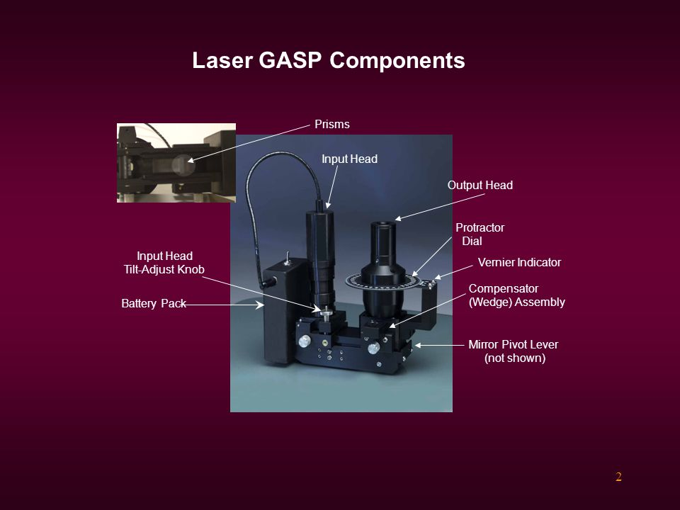 Laser GASP Components Prisms Input Head Output Head Protractor Dial
