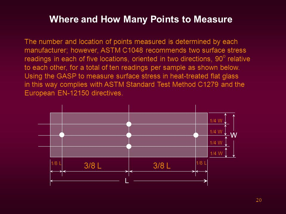 Where and How Many Points to Measure