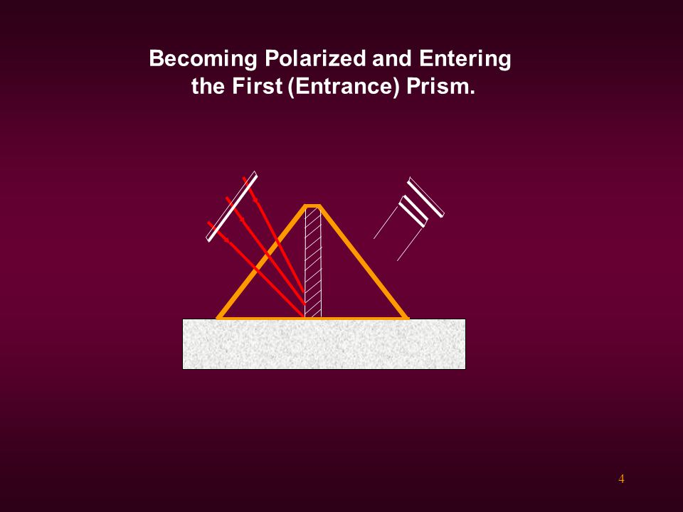 Becoming Polarized and Entering the First (Entrance) Prism.