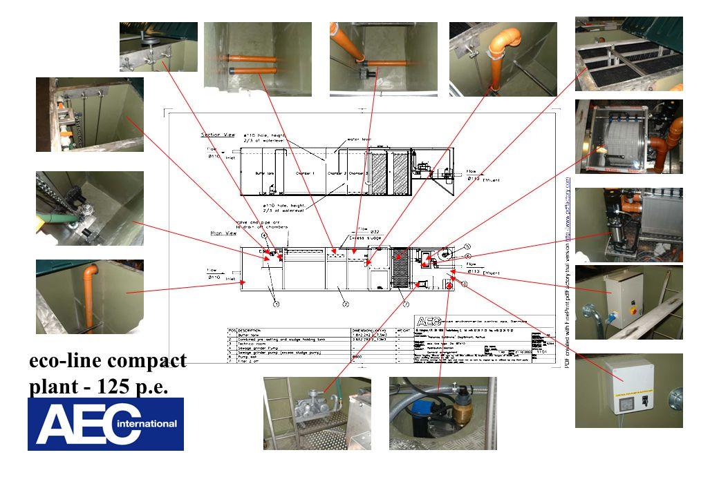 eco-line compact plant - 125 p.e.