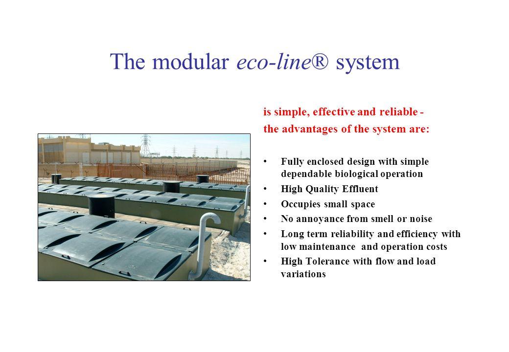 The modular eco-line® system