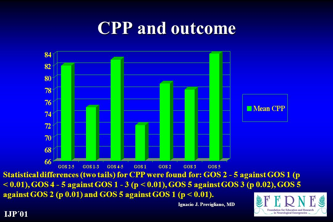 CPP and outcome