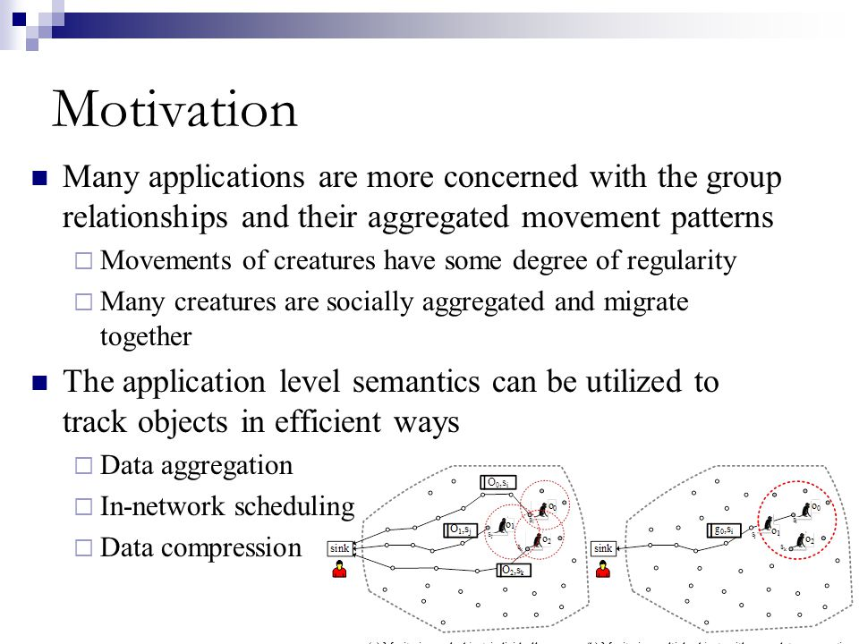 Motivation Many applications are more concerned with the group relationships and their aggregated movement patterns.