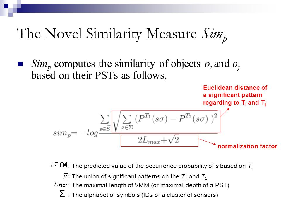 The Novel Similarity Measure Simp