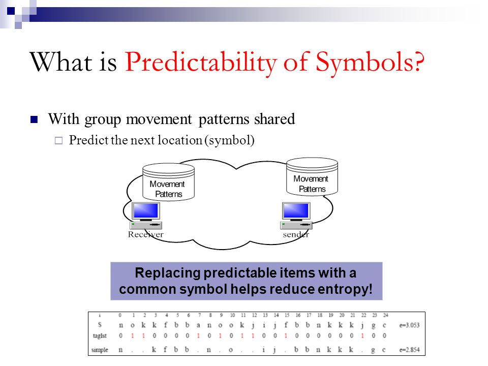 What is Predictability of Symbols