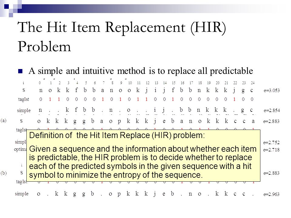 The Hit Item Replacement (HIR) Problem