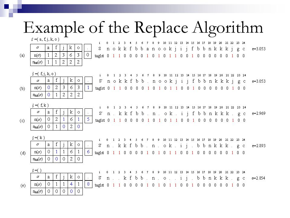 Example of the Replace Algorithm