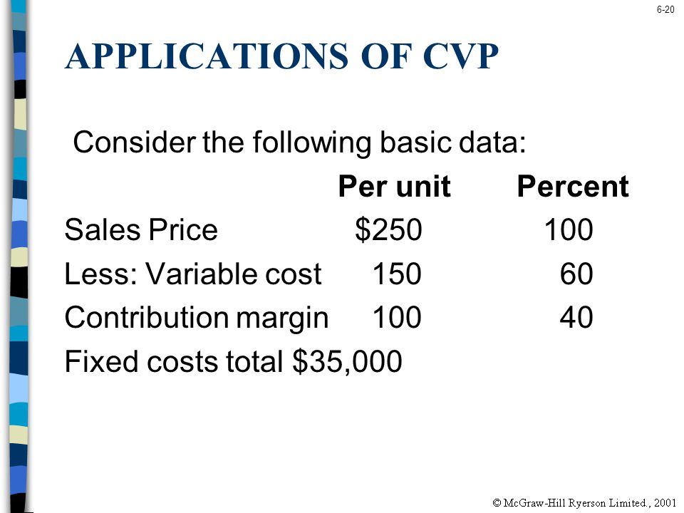 APPLICATIONS OF CVP Consider the following basic data: