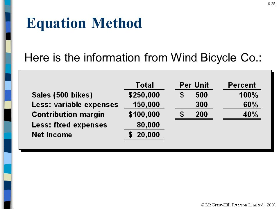 Here is the information from Wind Bicycle Co.: