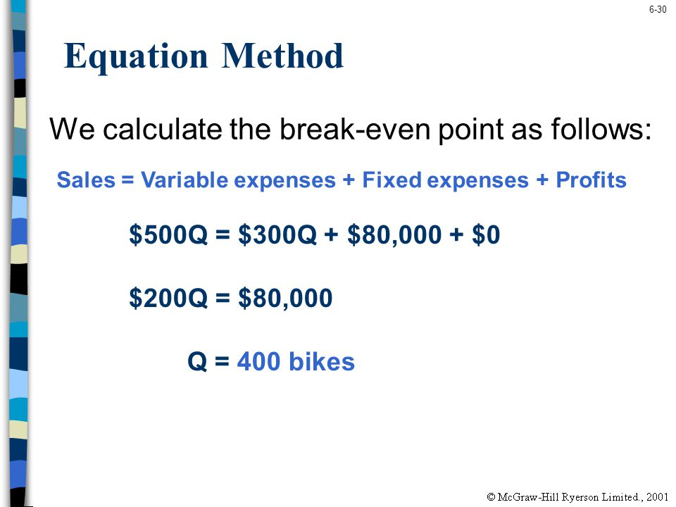 We calculate the break-even point as follows: