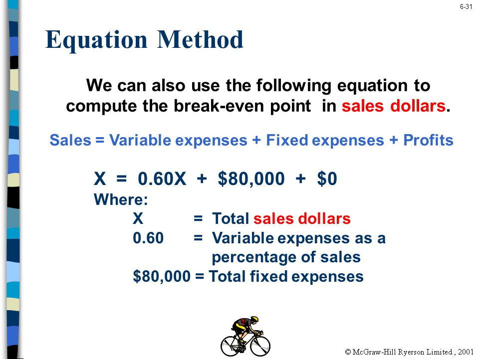 Equation Method X = 0.60X + $80,000 + $0