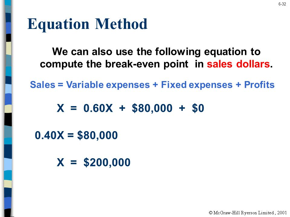 Equation Method X = 0.60X + $80,000 + $0 0.40X = $80,000 X = $200,000