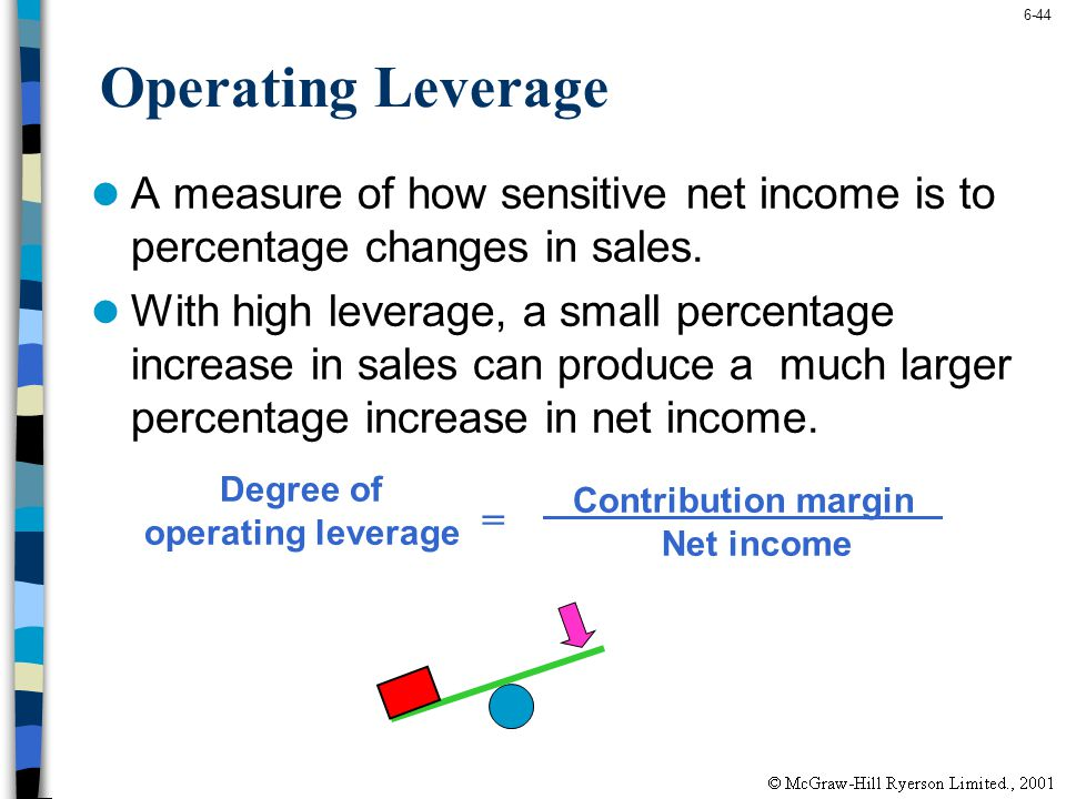 Operating Leverage A measure of how sensitive net income is to percentage changes in sales.