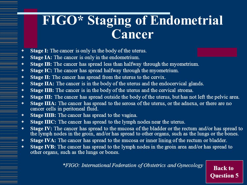 FIGO* Staging of Endometrial Cancer