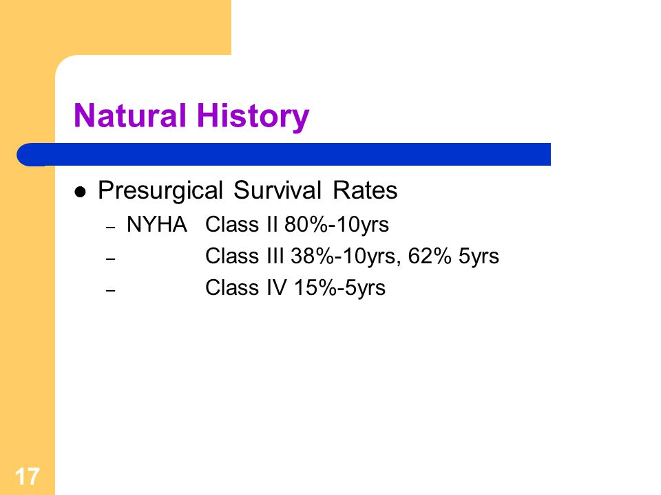 Natural History Presurgical Survival Rates NYHA Class II 80%-10yrs