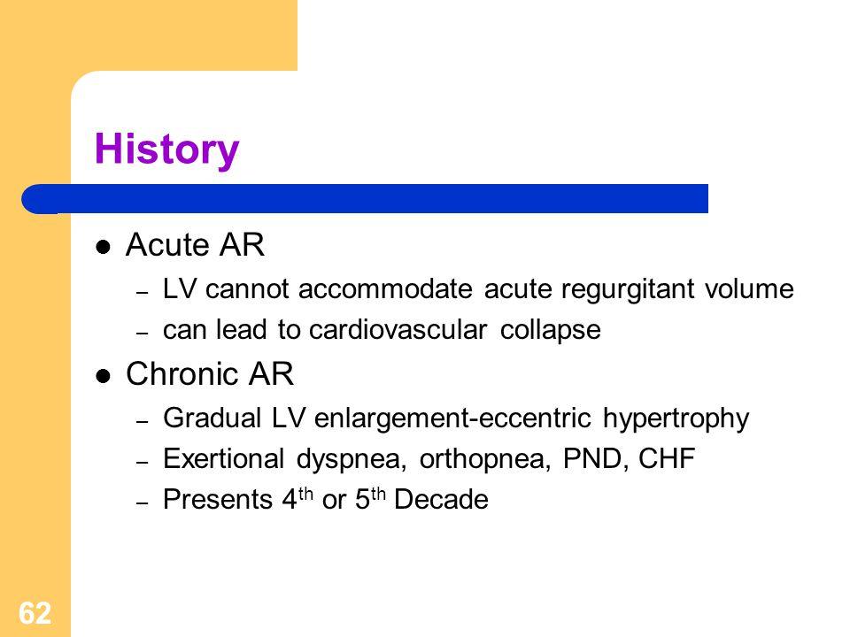 History Acute AR Chronic AR