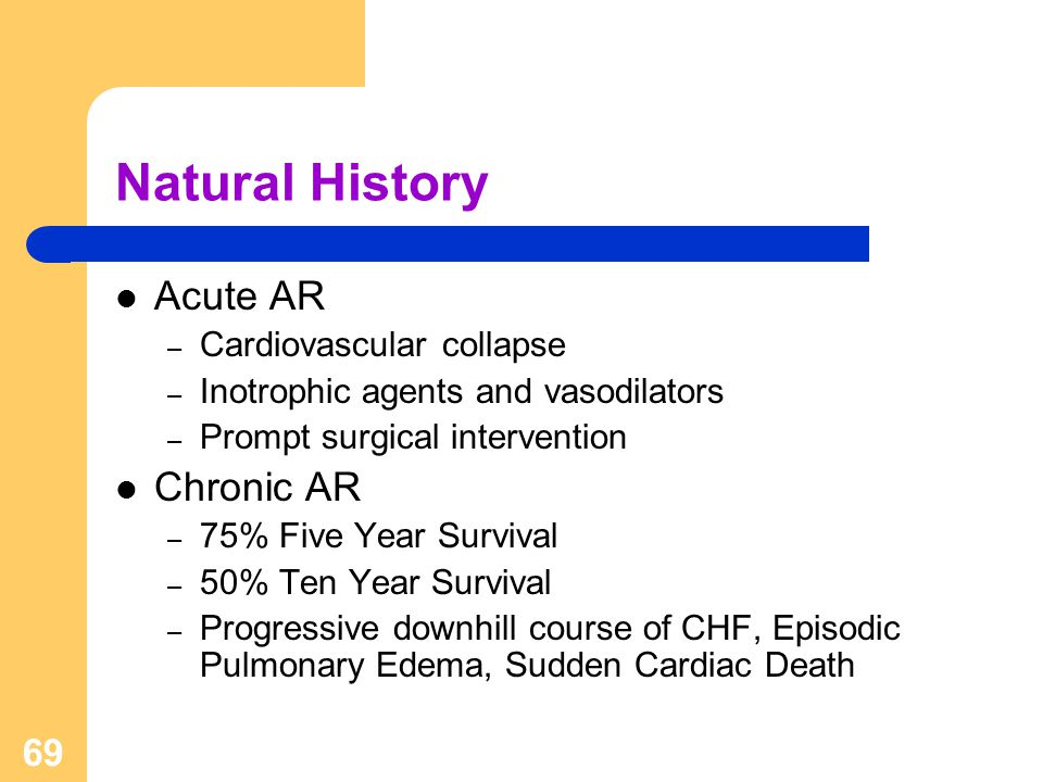 Natural History Acute AR Chronic AR Cardiovascular collapse