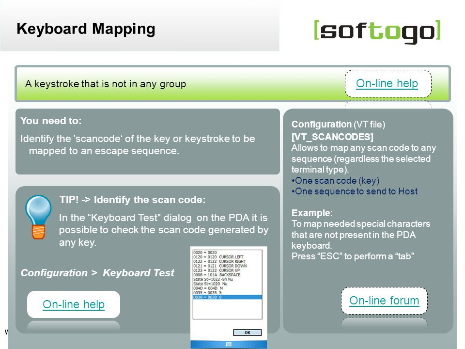 Keyboard Mapping On-line help On-line forum On-line help