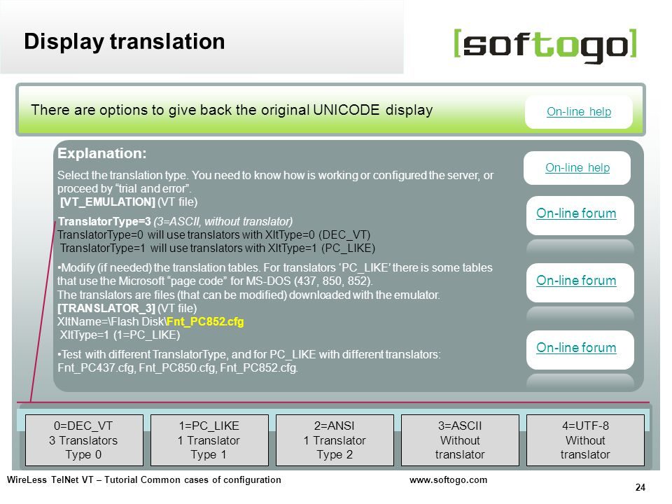 Display translation There are options to give back the original UNICODE display. On-line help. Explanation: