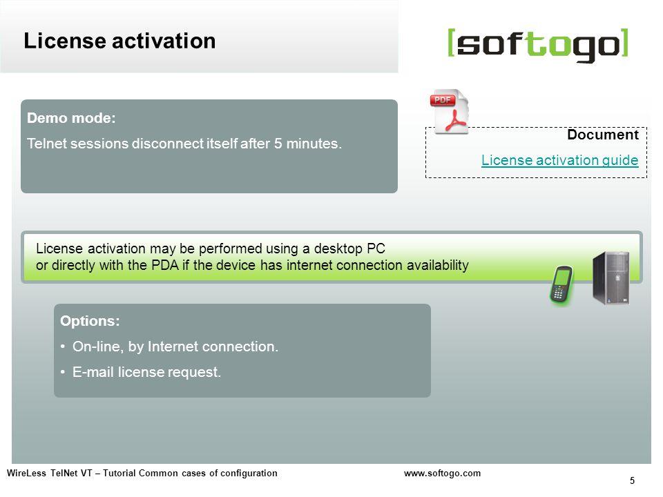 License activation Demo mode:
