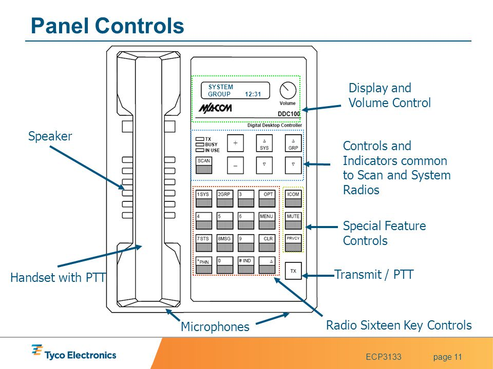 Panel Controls Display and Volume Control Speaker