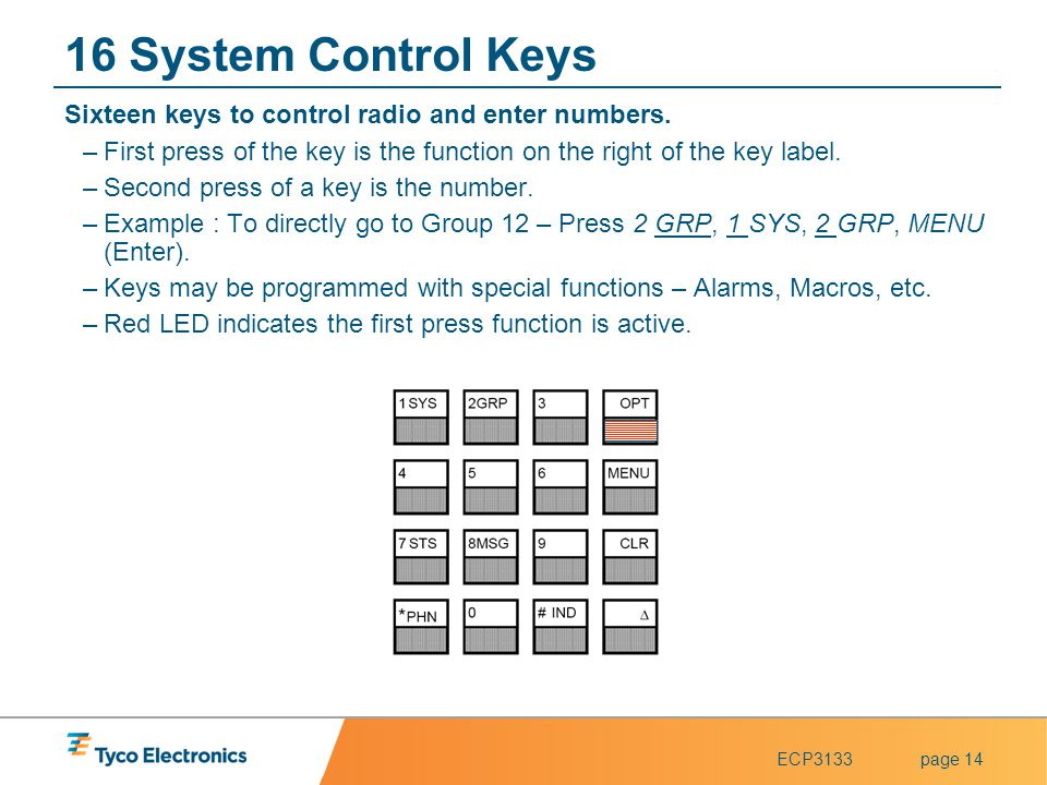16 System Control Keys Sixteen keys to control radio and enter numbers. First press of the key is the function on the right of the key label.