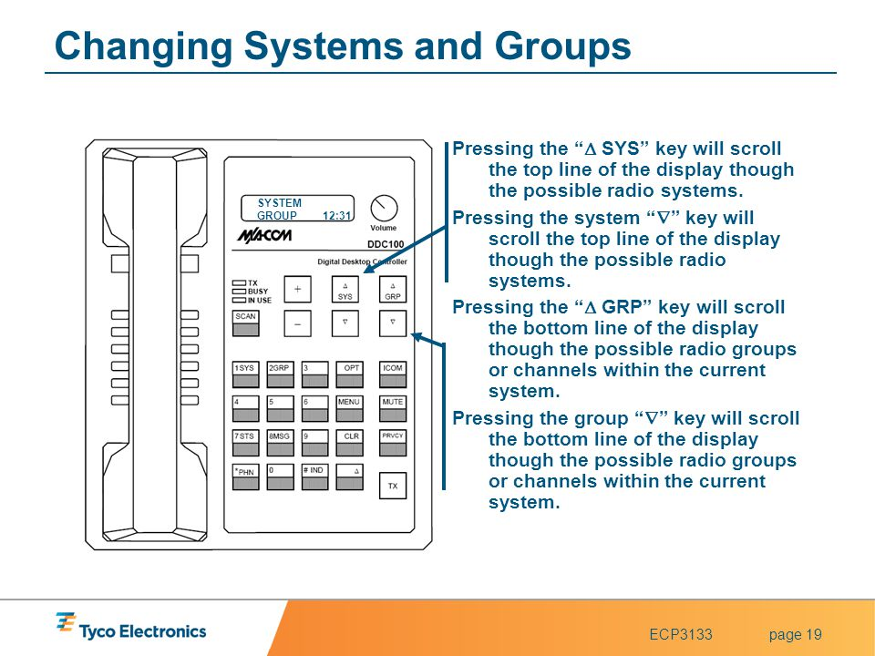 Changing Systems and Groups