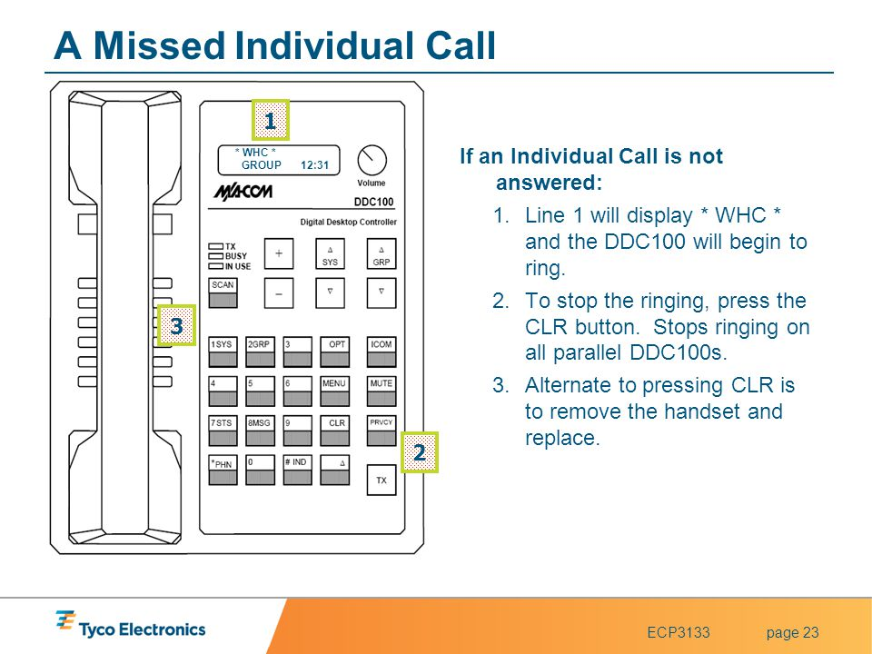 A Missed Individual Call