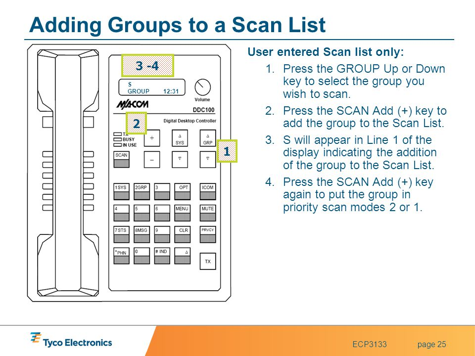 Adding Groups to a Scan List