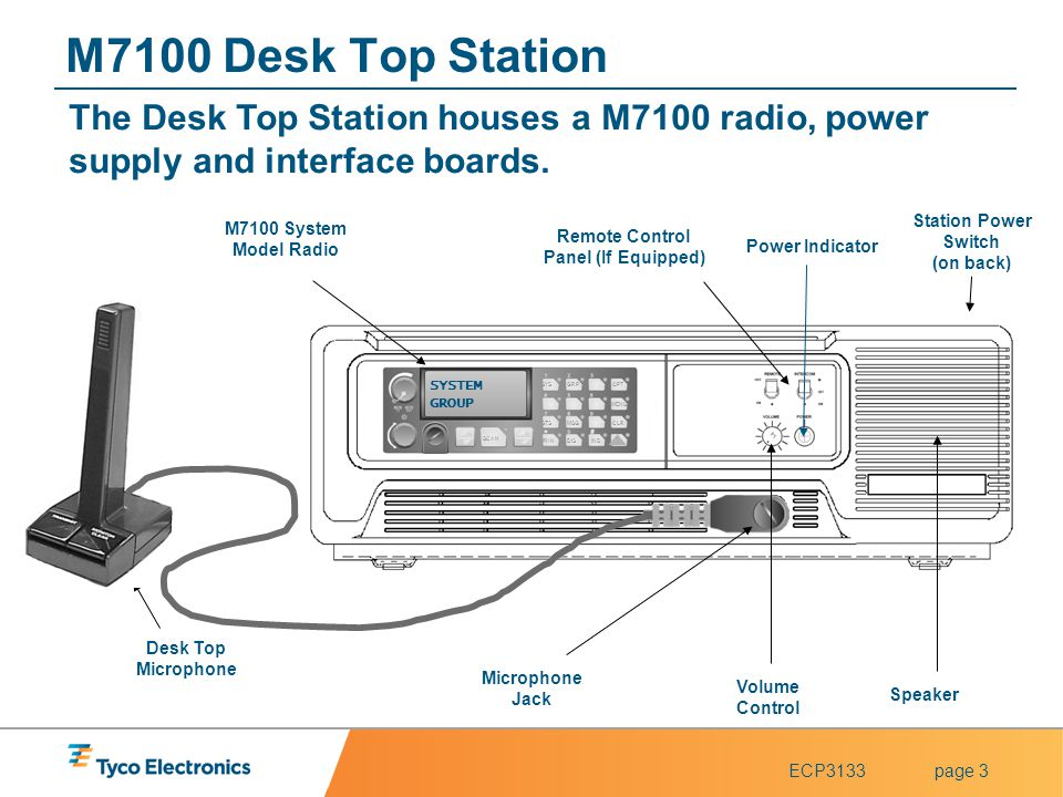 M7100 Desk Top Station The Desk Top Station houses a M7100 radio, power supply and interface boards.