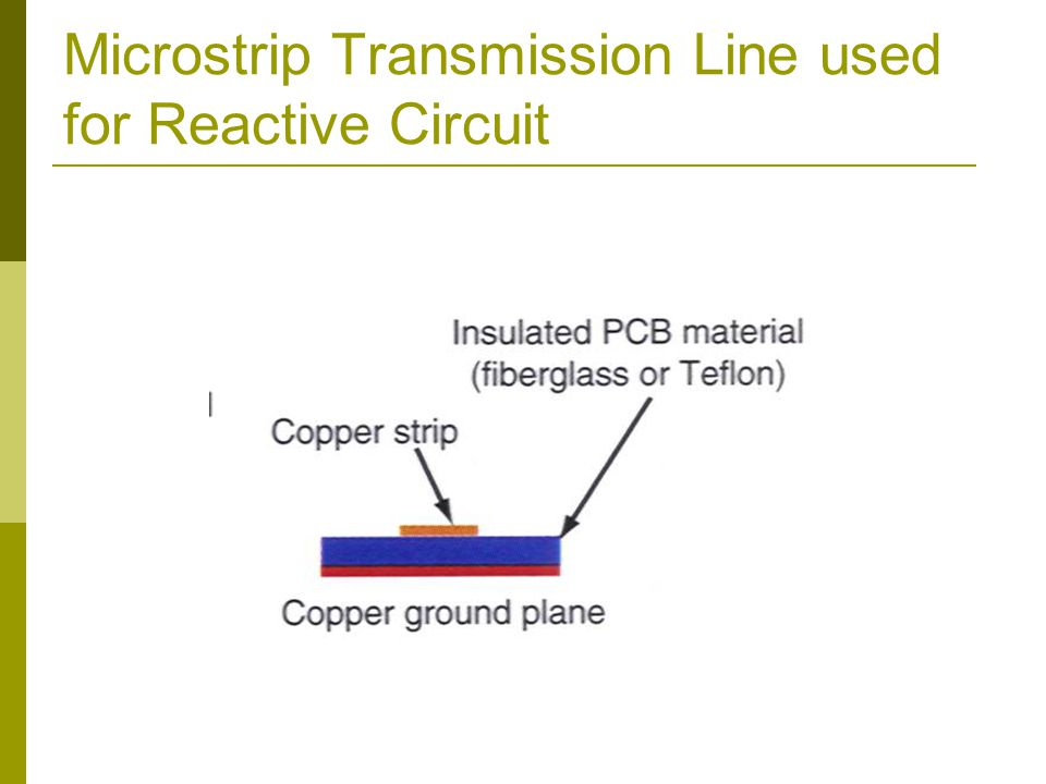 Microstrip Transmission Line used for Reactive Circuit