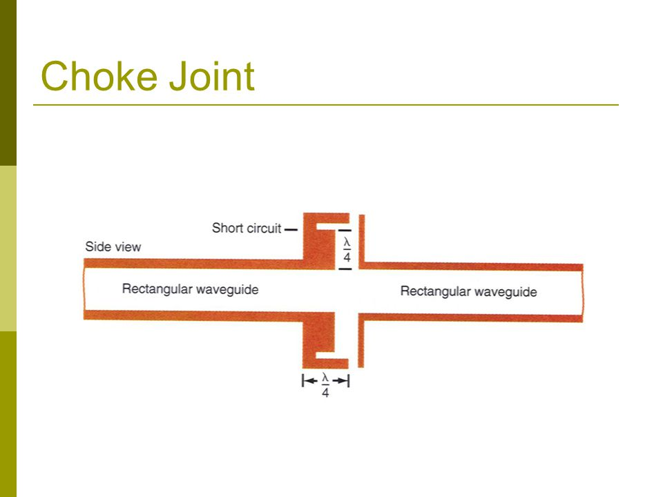 Choke Joint