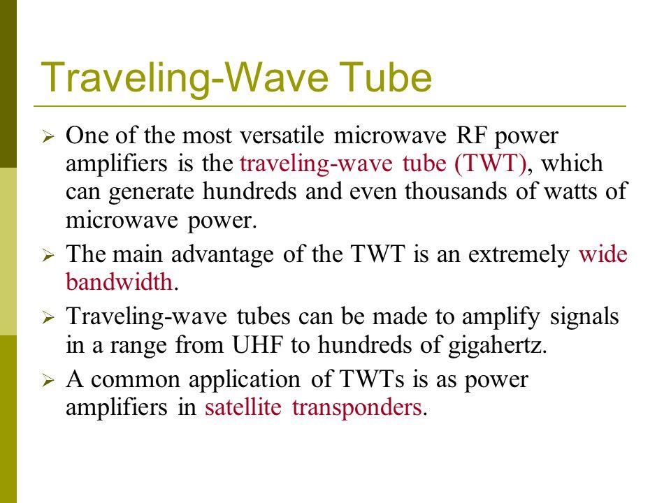 Traveling-Wave Tube