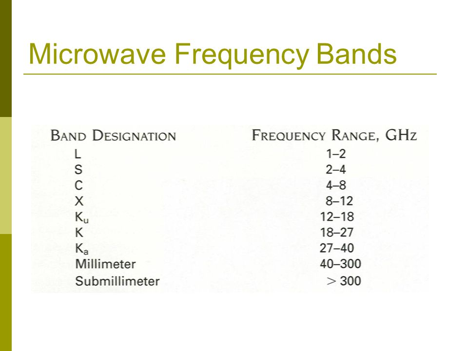 Microwave Frequency Bands