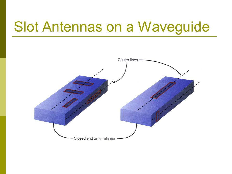 Slot Antennas on a Waveguide