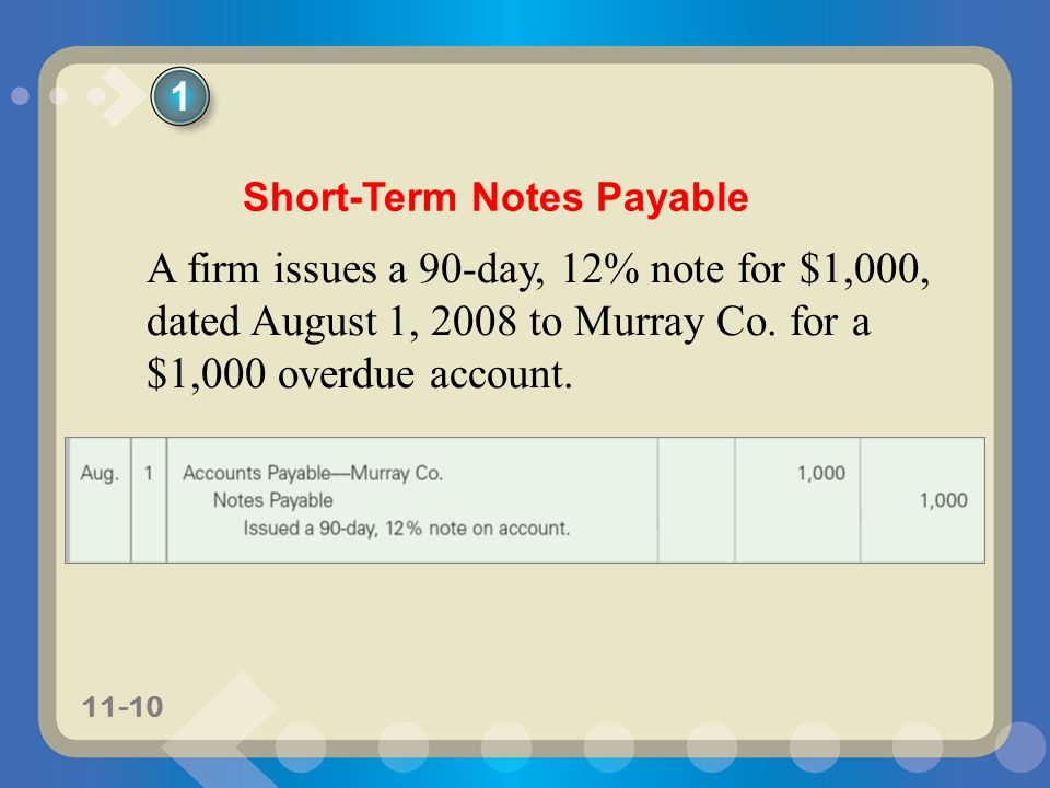 1 Short-Term Notes Payable.