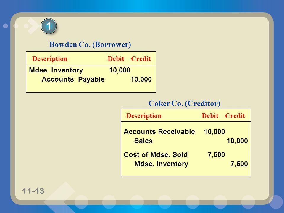 1 Bowden Co. (Borrower) Coker Co. (Creditor) Description Debit Credit