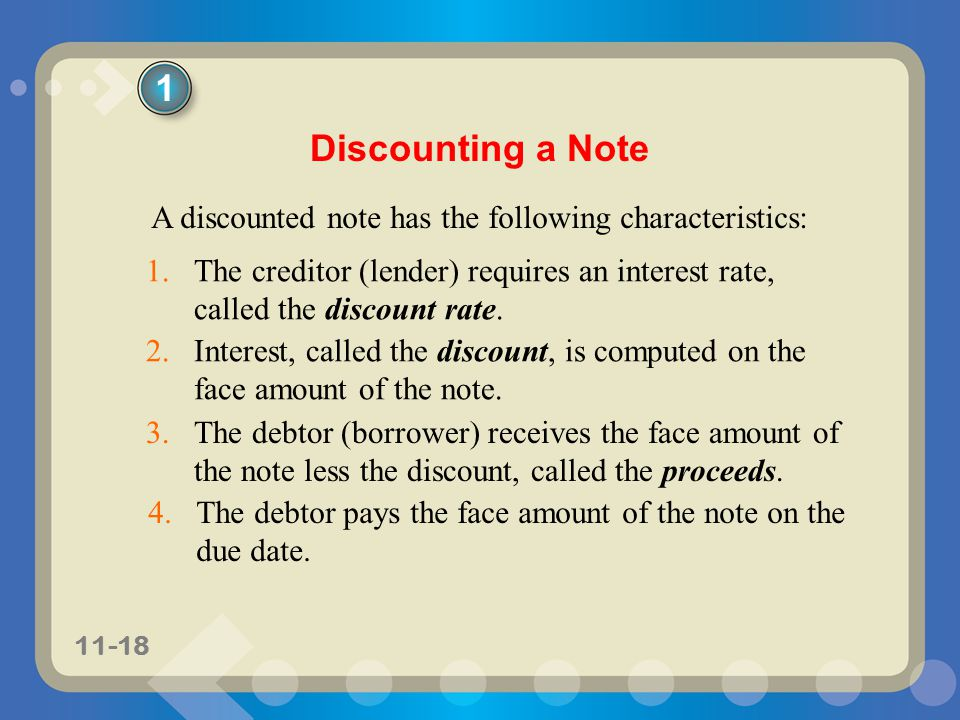 1 Discounting a Note. A discounted note has the following characteristics: