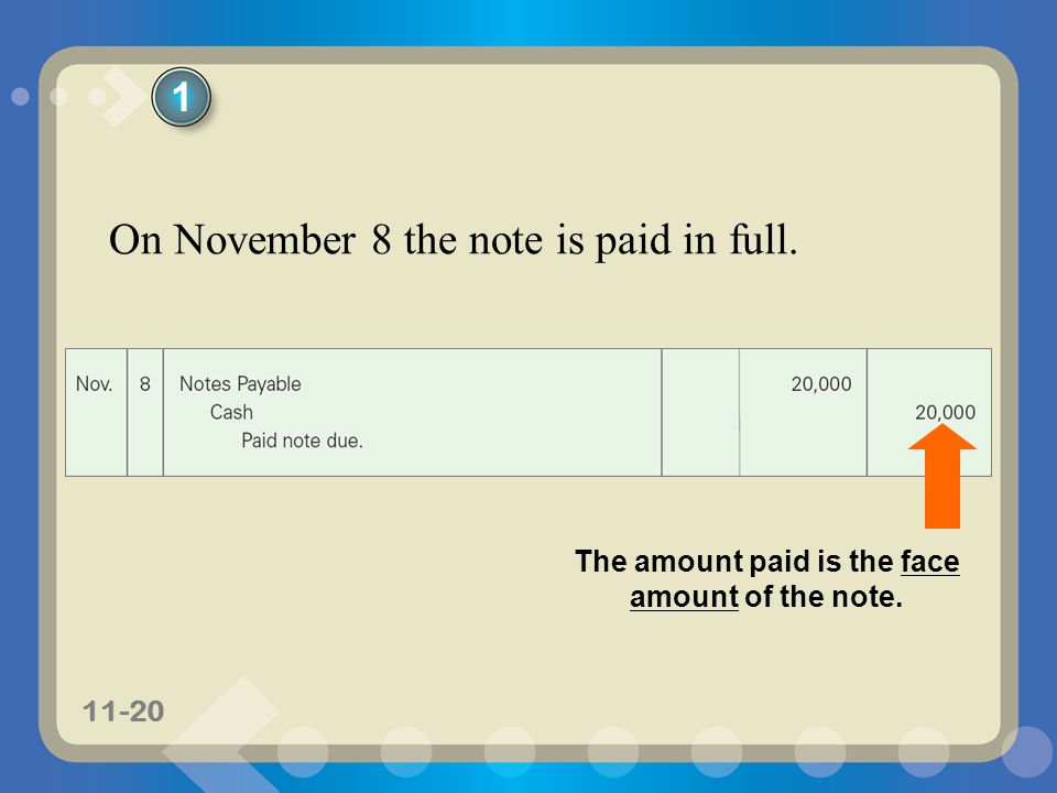 The amount paid is the face amount of the note.