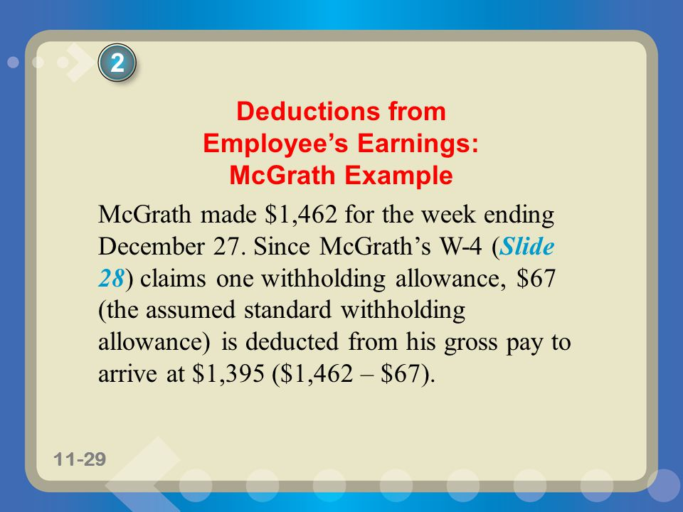 Deductions from Employee's Earnings: McGrath Example