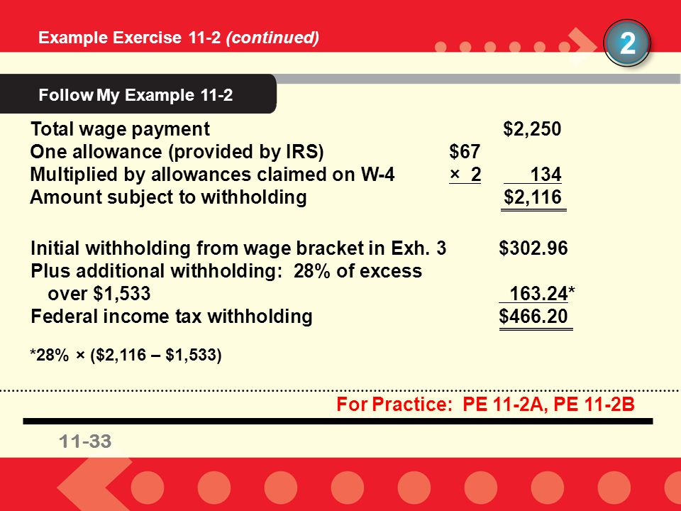 2 Follow My Example 11-2 Total wage payment $2,250