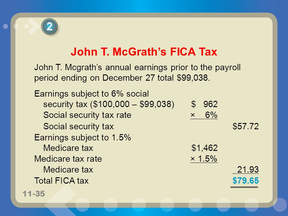 John T. McGrath's FICA Tax