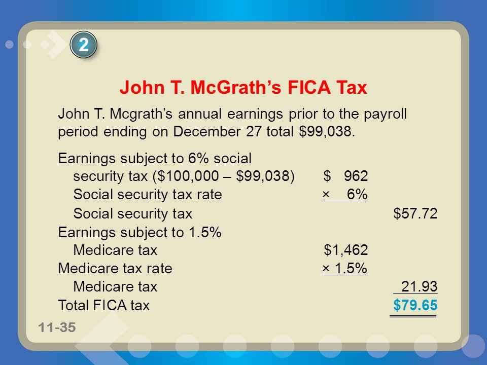 John T. McGrath's FICA Tax