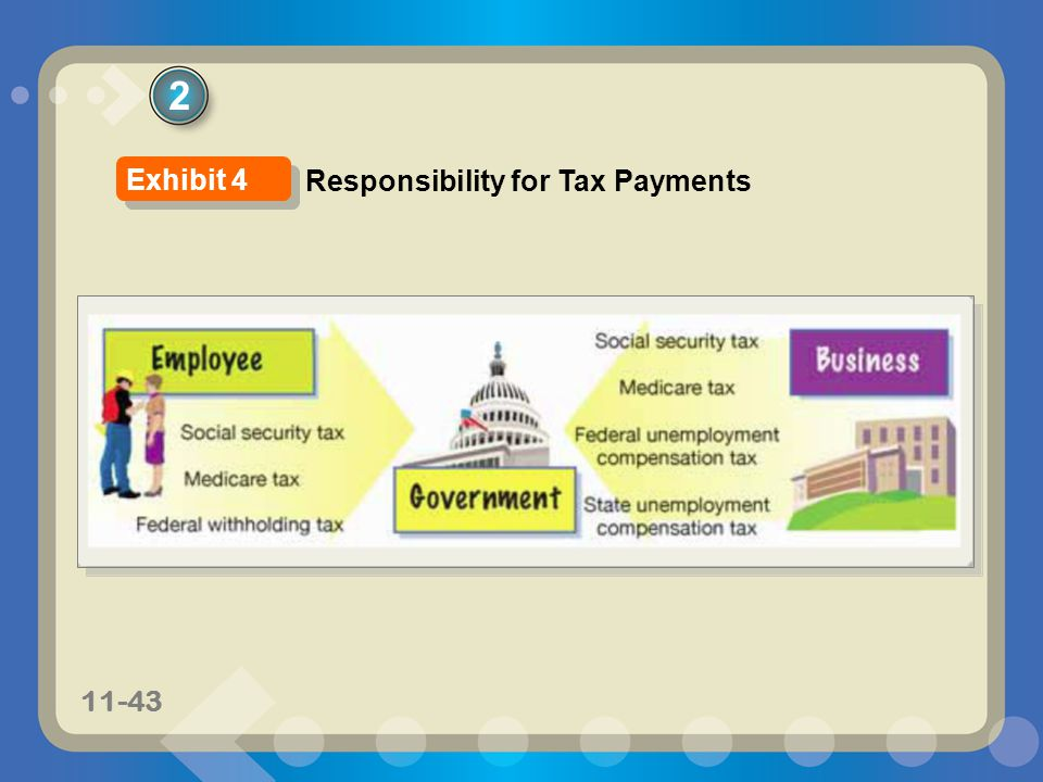 2 Exhibit 4 Responsibility for Tax Payments