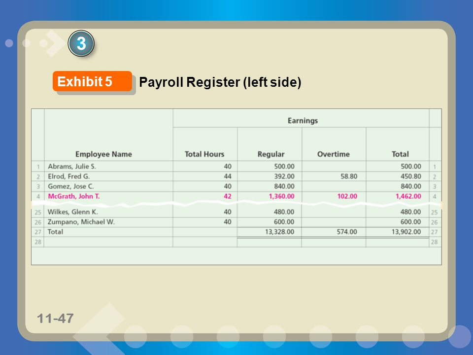 3 Exhibit 5 Payroll Register (left side)